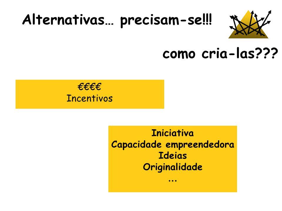 Alternativas… precisam-se!!! como cria-las??? Incentivos Iniciativa Capacidade empreendedora Ideias Originalidade …