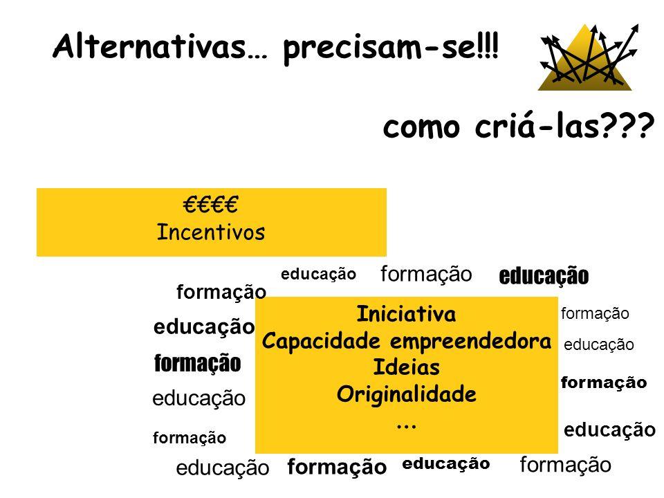 Iniciativa Capacidade empreendedora Ideias Originalidade … Alternativas… precisam-se!!! como criá-las??? Incentivos educação formação educação formaçã