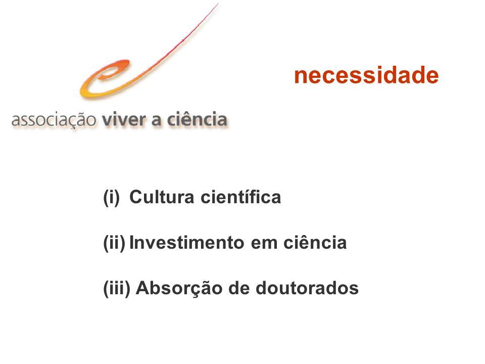 (i)Cultura científica (ii)Investimento em ciência (iii) Absorção de doutorados necessidade