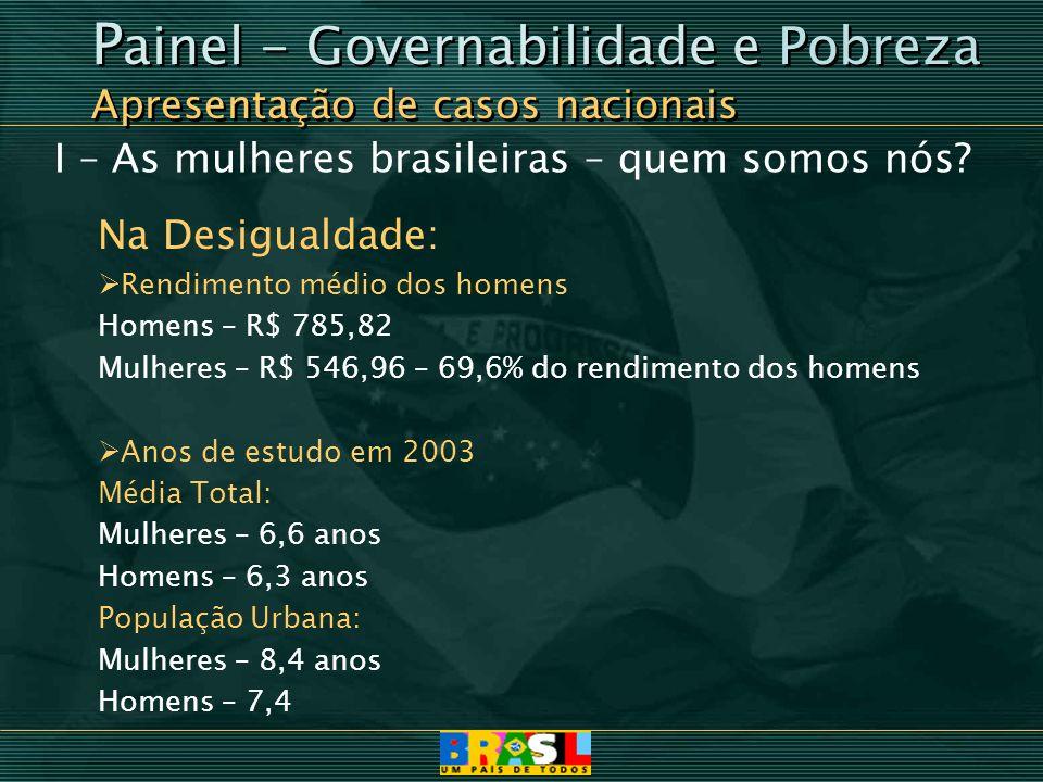 I – As mulheres brasileiras – quem somos nós? Na Desigualdade: Rendimento médio dos homens Homens – R$ 785,82 Mulheres – R$ 546,96 – 69,6% do rendimen