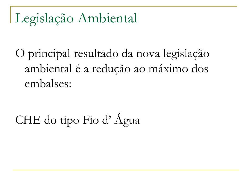Legislação Ambiental O principal resultado da nova legislação ambiental é a redução ao máximo dos embalses: CHE do tipo Fio d Água