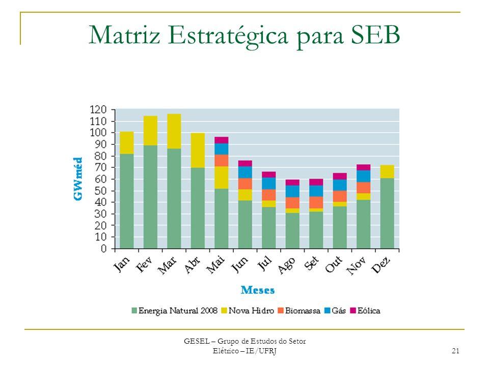 Matriz Estratégica para SEB GESEL – Grupo de Estudos do Setor Elétrico – IE/UFRJ 21
