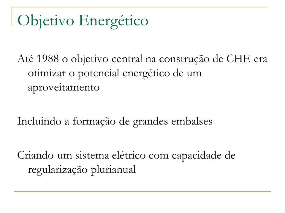 Objetivo Energético Até 1988 o objetivo central na construção de CHE era otimizar o potencial energético de um aproveitamento Incluindo a formação de