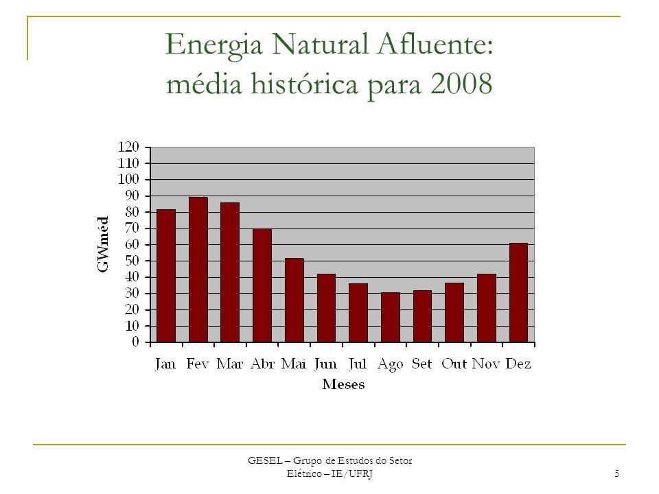 Energia Natural Afluente: média histórica para 2008 GESEL – Grupo de Estudos do Setor Elétrico – IE/UFRJ 5