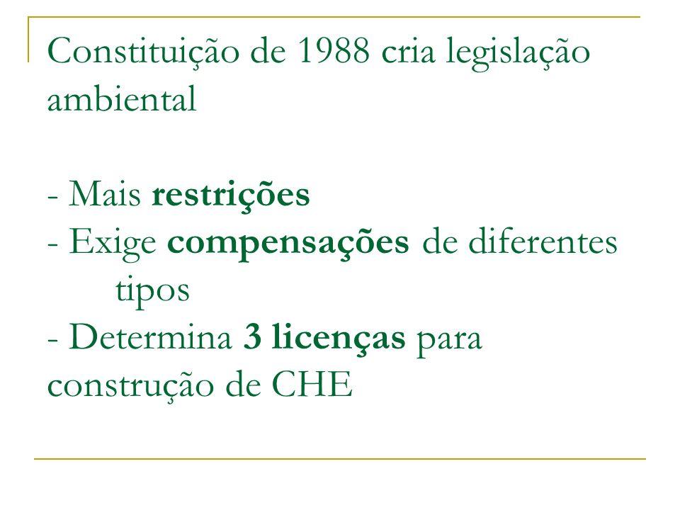 Constituição de 1988 cria legislação ambiental - Mais restrições - Exige compensações de diferentes tipos - Determina 3 licenças para construção de CH