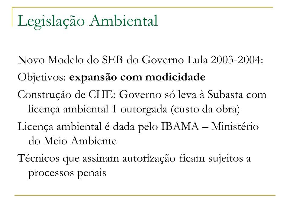 Legislação Ambiental Novo Modelo do SEB do Governo Lula 2003-2004: Objetivos: expansão com modicidade Construção de CHE: Governo só leva à Subasta com