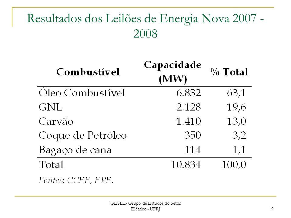 GESEL- Grupo de Estudos do Setor Elétrico - UFRJ 9 Resultados dos Leilões de Energia Nova 2007 - 2008