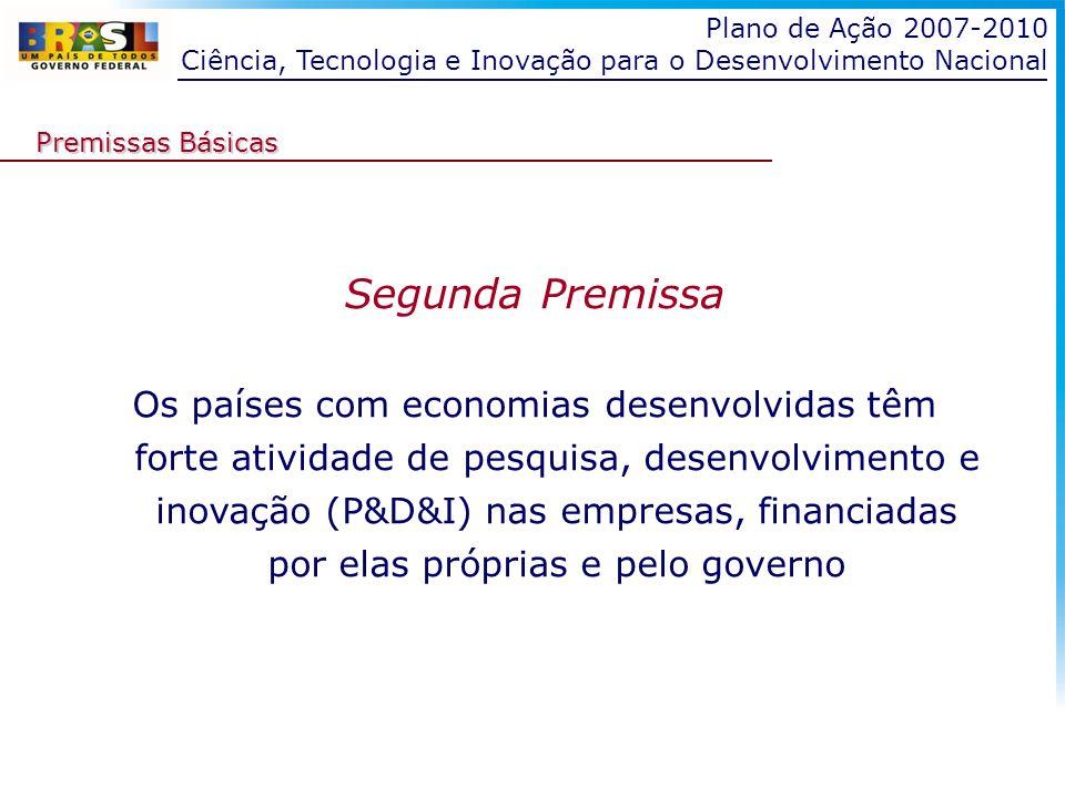 Plano de Ação 2007-2010 Ciência, Tecnologia e Inovação para o Desenvolvimento Nacional Segunda Premissa Os países com economias desenvolvidas têm fort