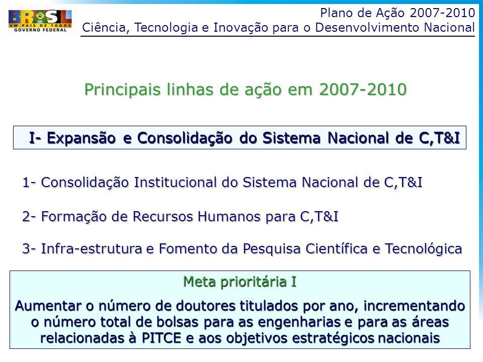 Plano de Ação 2007-2010 Ciência, Tecnologia e Inovação para o Desenvolvimento Nacional 1- Consolidação Institucional do Sistema Nacional de C,T&I 2- F