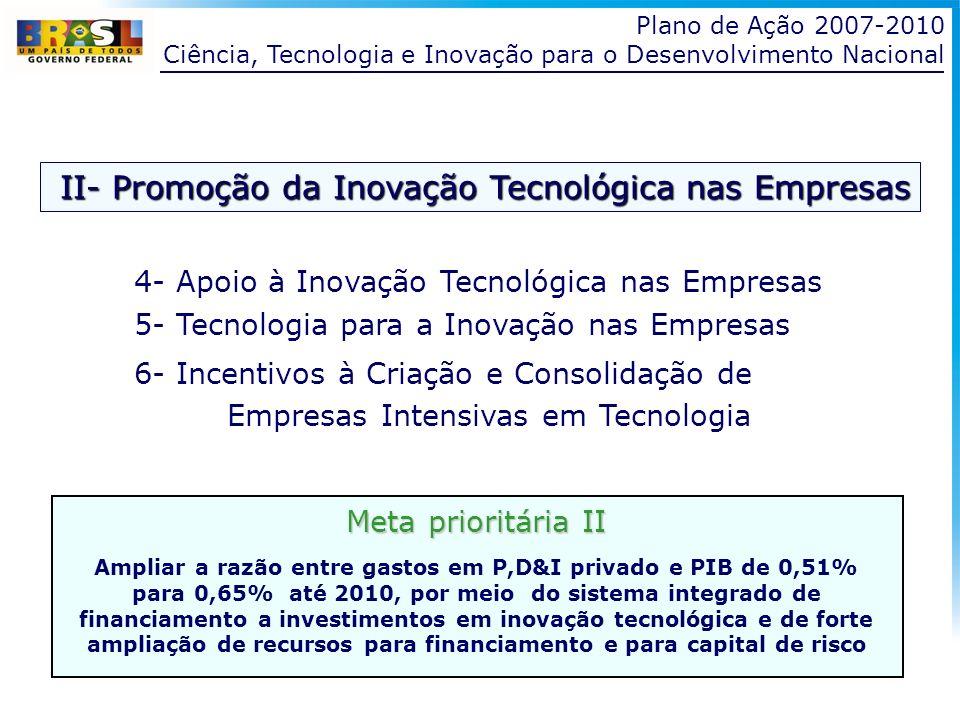 Plano de Ação 2007-2010 Ciência, Tecnologia e Inovação para o Desenvolvimento Nacional 4- Apoio à Inovação Tecnológica nas Empresas 5- Tecnologia para