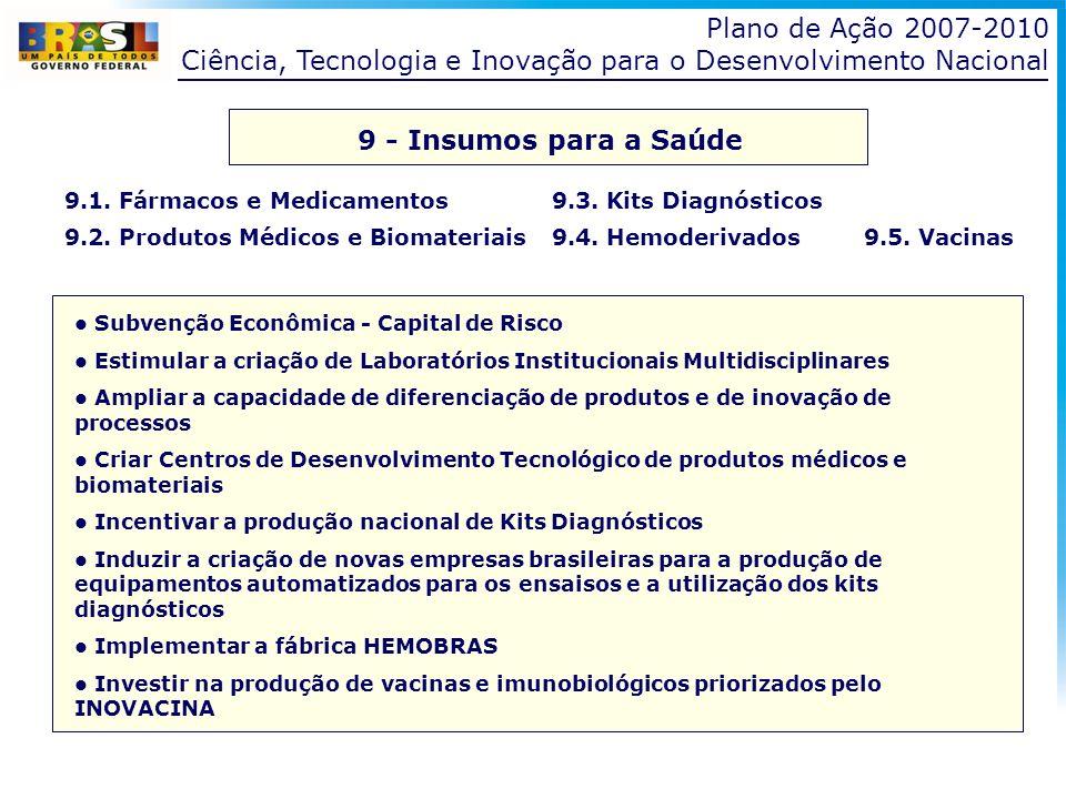 9.1. Fármacos e Medicamentos 9.3. Kits Diagnósticos 9.2. Produtos Médicos e Biomateriais 9.4. Hemoderivados9.5. Vacinas Plano de Ação 2007-2010 Ciênci