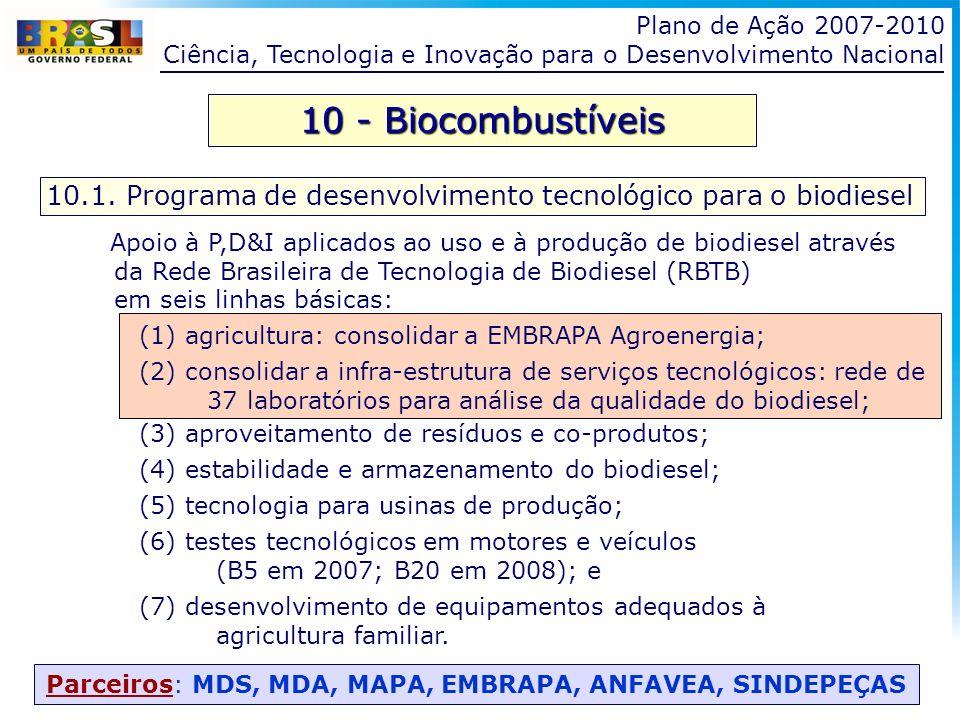 10.1. Programa de desenvolvimento tecnológico para o biodiesel Apoio à P,D&I aplicados ao uso e à produção de biodiesel através da Rede Brasileira de