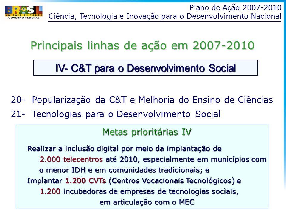 Plano de Ação 2007-2010 Ciência, Tecnologia e Inovação para o Desenvolvimento Nacional 20- Popularização da C&T e Melhoria do Ensino de Ciências 21- T