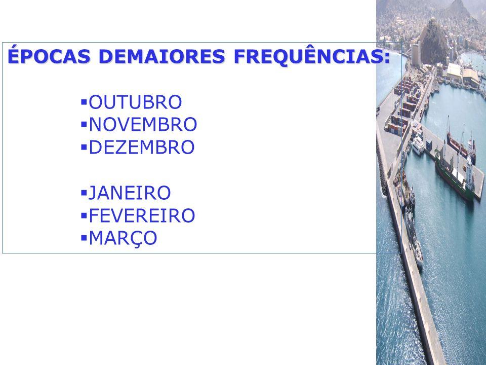 ÉPOCAS DEMAIORES FREQUÊNCIAS: OUTUBRO NOVEMBRO DEZEMBRO JANEIRO FEVEREIRO MARÇO