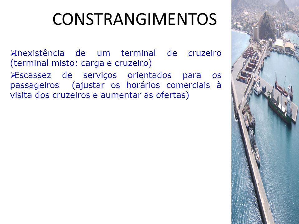 Inexistência de um terminal de cruzeiro (terminal misto: carga e cruzeiro) Escassez de serviços orientados para os passageiros (ajustar os horários co