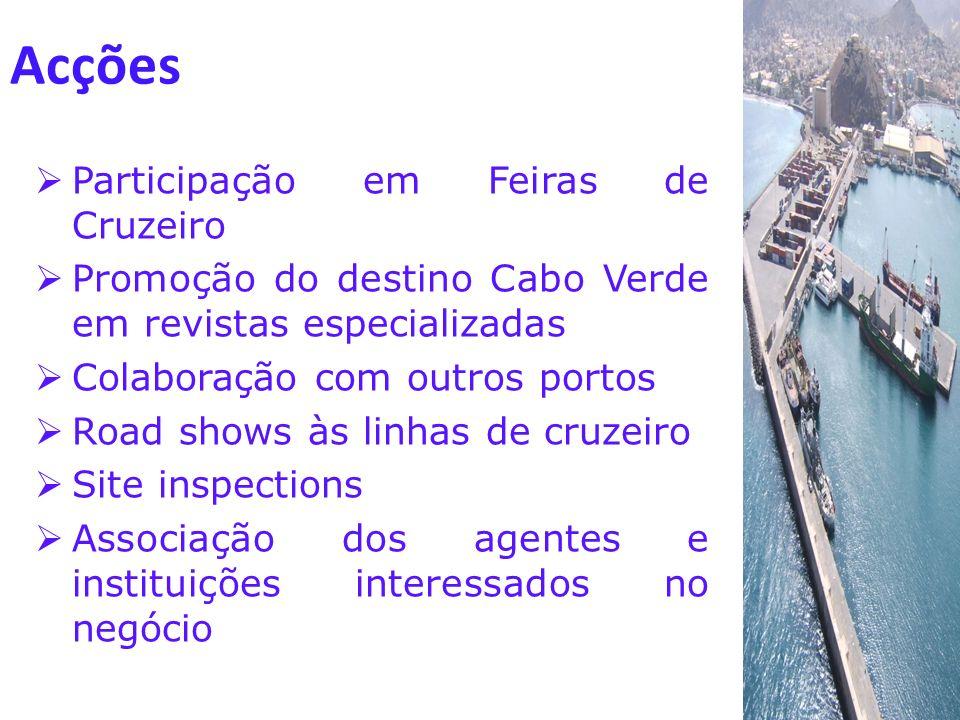 Acções Participação em Feiras de Cruzeiro Promoção do destino Cabo Verde em revistas especializadas Colaboração com outros portos Road shows às linhas