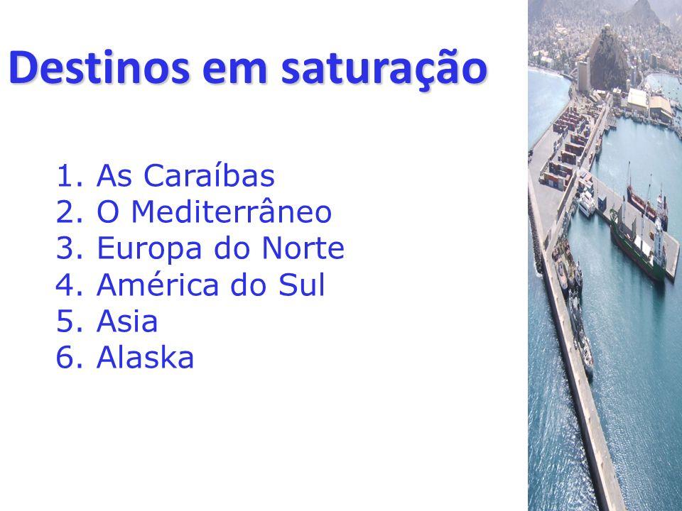 1. As Caraíbas 2. O Mediterrâneo 3. Europa do Norte 4. América do Sul 5. Asia 6. Alaska Destinos em saturação