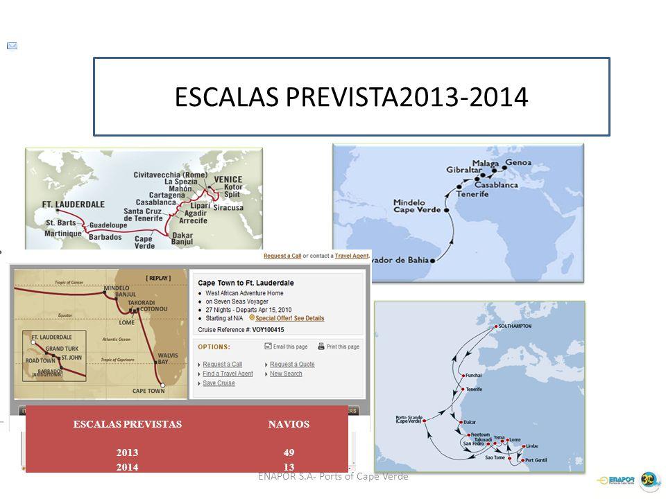 ESCALAS PREVISTA2013-2014 ESCALAS PREVISTASNAVIOS 201349 201413 ENAPOR S.A- Ports of Cape Verde