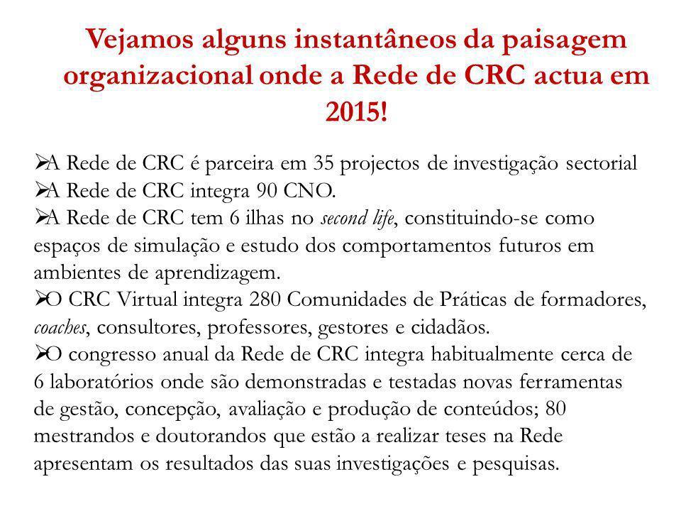 Vejamos alguns instantâneos da paisagem organizacional onde a Rede de CRC actua em 2015! A Rede de CRC é parceira em 35 projectos de investigação sect