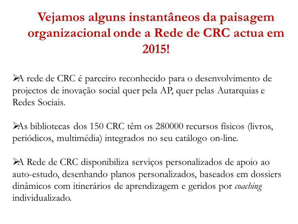 Vejamos alguns instantâneos da paisagem organizacional onde a Rede de CRC actua em 2015! A rede de CRC é parceiro reconhecido para o desenvolvimento d