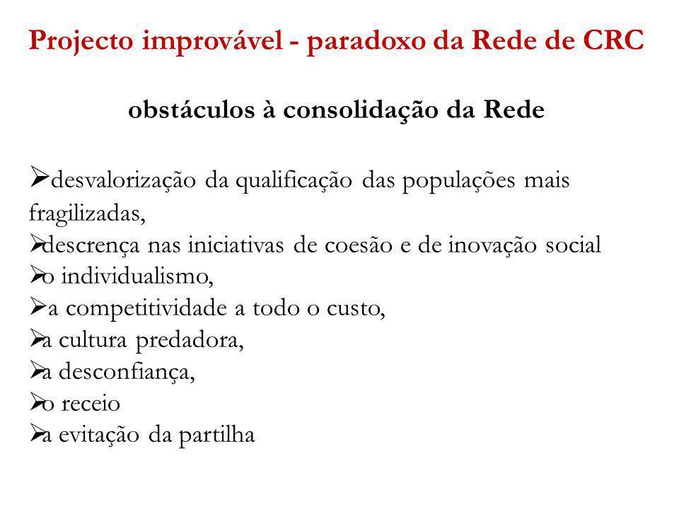 Projecto improvável - paradoxo da Rede de CRC obstáculos à consolidação da Rede desvalorização da qualificação das populações mais fragilizadas, descr