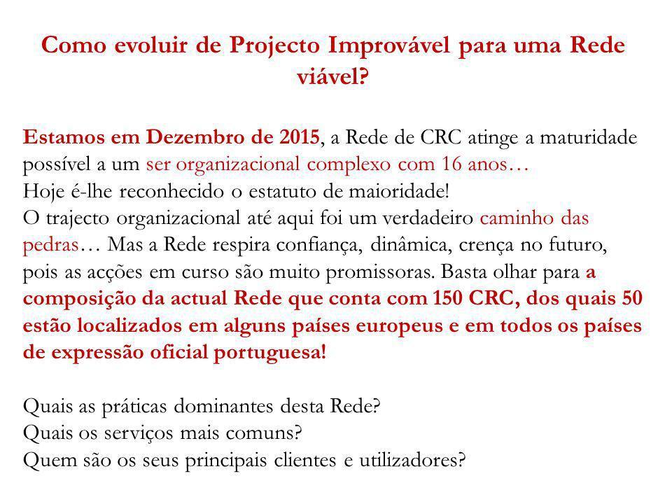 Como evoluir de Projecto Improvável para uma Rede viável? Estamos em Dezembro de 2015, a Rede de CRC atinge a maturidade possível a um ser organizacio