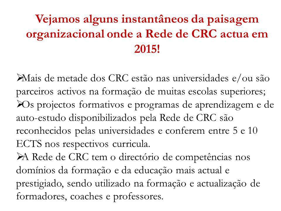 Vejamos alguns instantâneos da paisagem organizacional onde a Rede de CRC actua em 2015! Mais de metade dos CRC estão nas universidades e/ou são parce