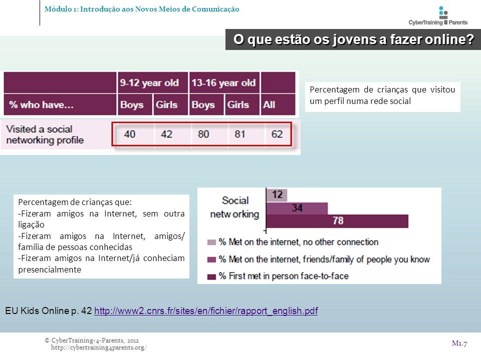 O que estão os jovens a fazer online? O que estão os jovens a fazer online? Módulo 1: Introdução aos Novos Meios de Comunicação EU Kids Online p. 42 h