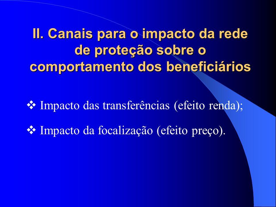 II. Canais para o impacto da rede de proteção sobre o comportamento dos beneficiários Impacto das transferências (efeito renda); Impacto da focalizaçã
