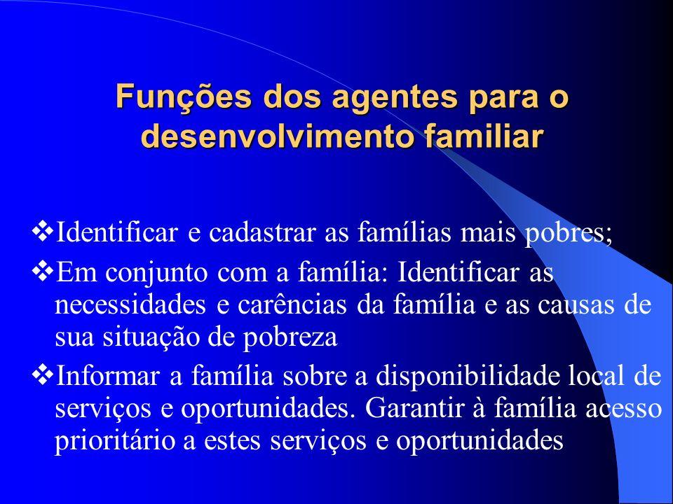 Funções dos agentes para o desenvolvimento familiar Identificar e cadastrar as famílias mais pobres; Em conjunto com a família: Identificar as necessi