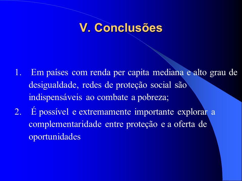 V. Conclusões 1. Em países com renda per capita mediana e alto grau de desigualdade, redes de proteção social são indispensáveis ao combate a pobreza;
