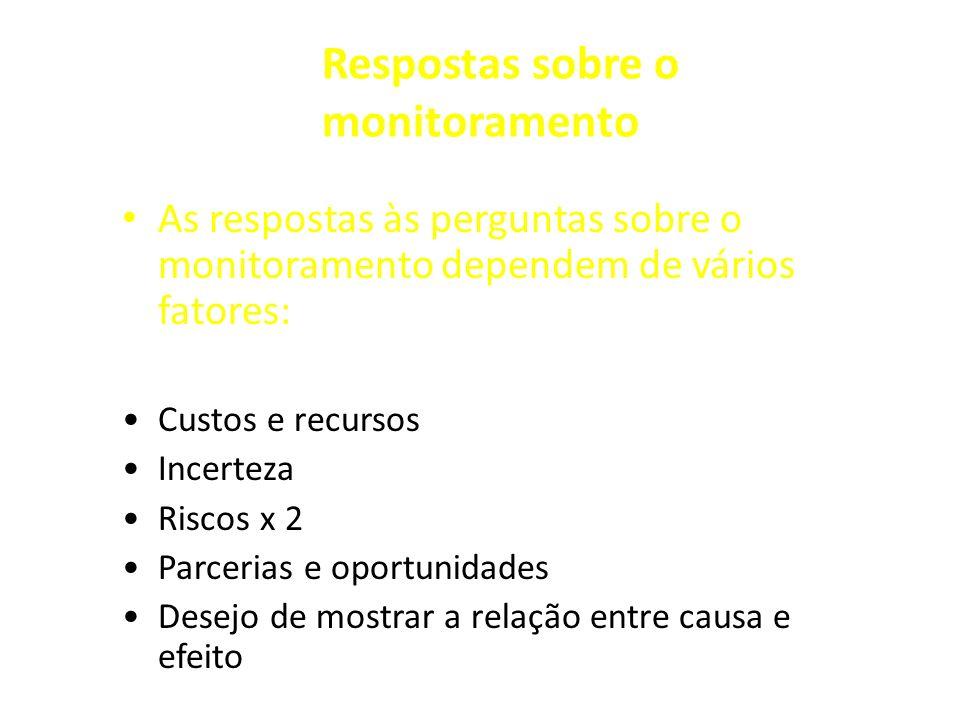 As respostas às perguntas sobre o monitoramento dependem de vários fatores: Custos e recursos Incerteza Riscos x 2 Parcerias e oportunidades Desejo de