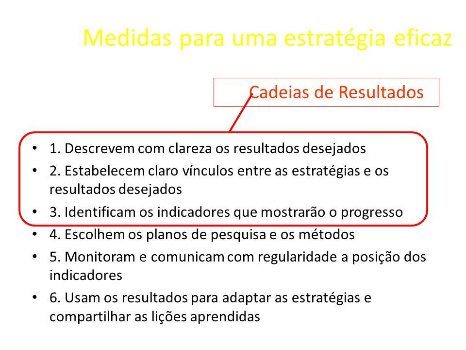 1. Descrevem com clareza os resultados desejados 2. Estabelecem claro vínculos entre as estratégias e os resultados desejados 3. Identificam os indica