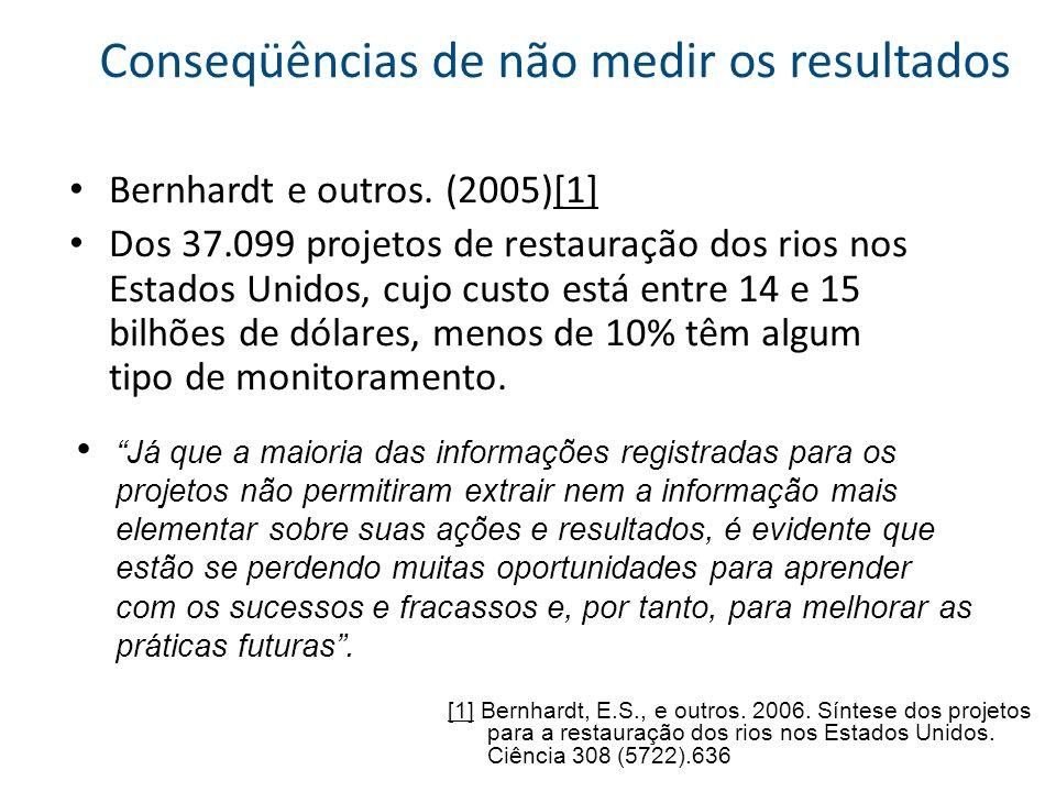 Conseqüências de não medir os resultados Bernhardt e outros. (2005)[1] Dos 37.099 projetos de restauração dos rios nos Estados Unidos, cujo custo está