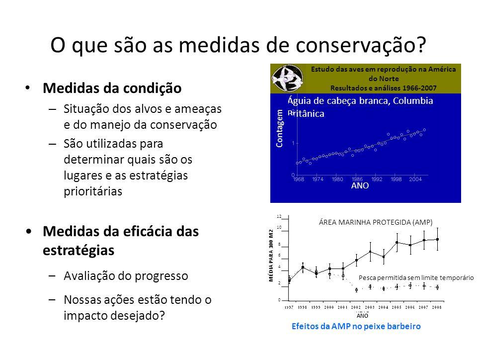 O que são as medidas de conservação? Medidas da condição – Situação dos alvos e ameaças e do manejo da conservação – São utilizadas para determinar qu