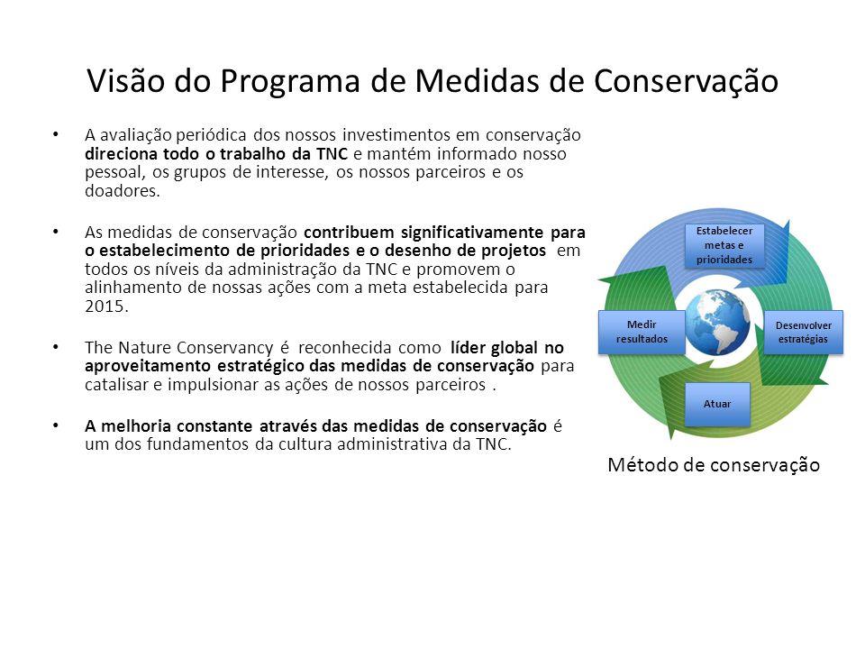 Visão do Programa de Medidas de Conservação A avaliação periódica dos nossos investimentos em conservação direciona todo o trabalho da TNC e mantém in