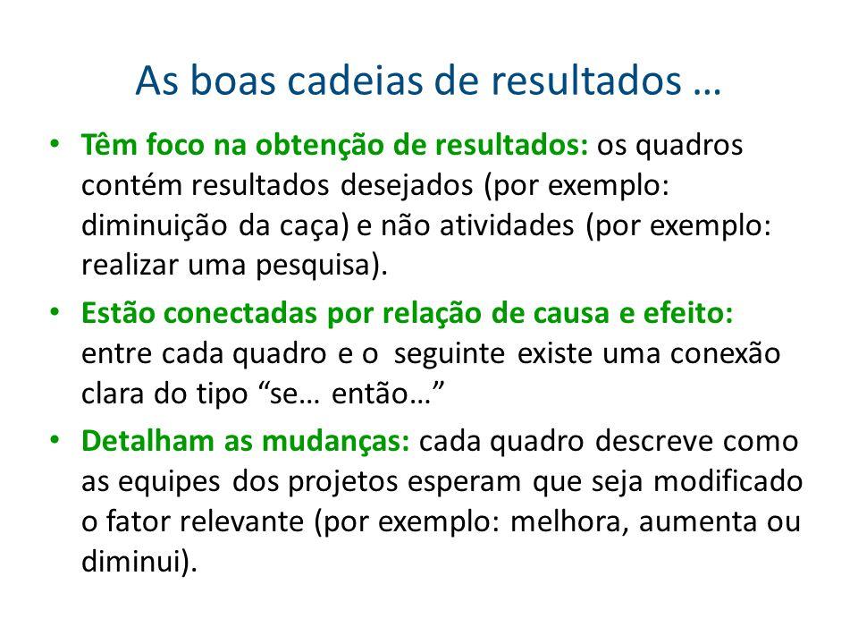 As boas cadeias de resultados … Têm foco na obtenção de resultados: os quadros contém resultados desejados (por exemplo: diminuição da caça) e não ati
