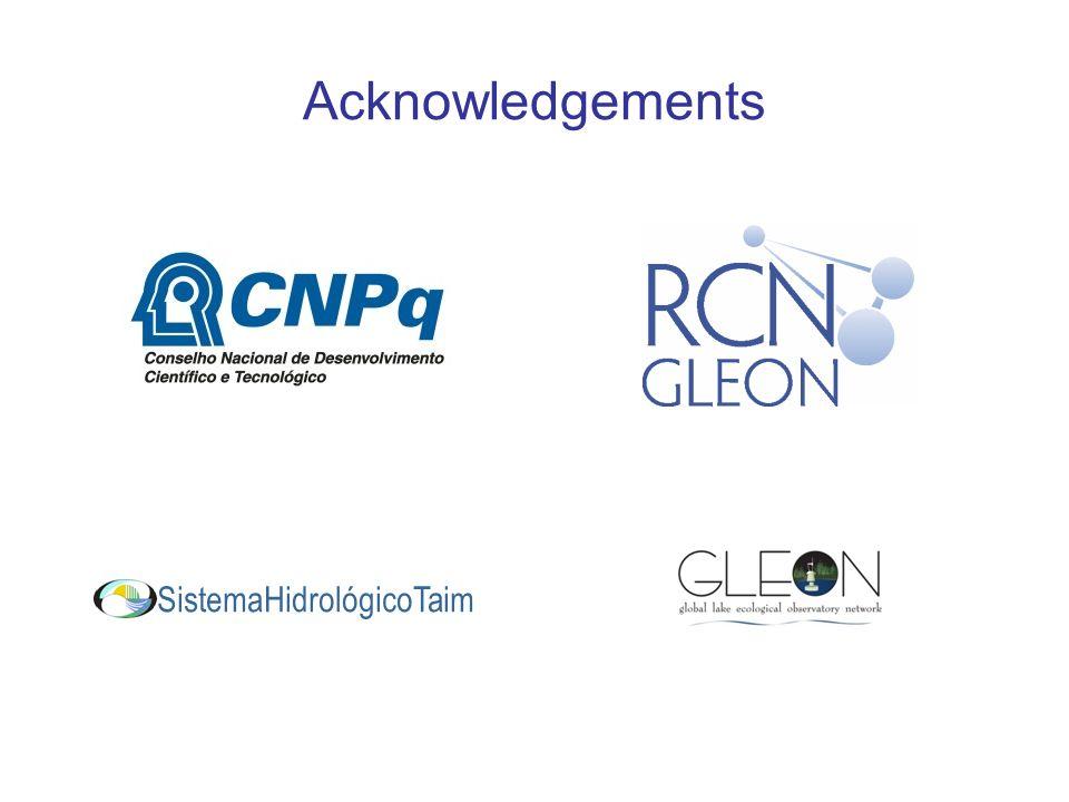 Acknowledgements SistemaHidrológicoTaim