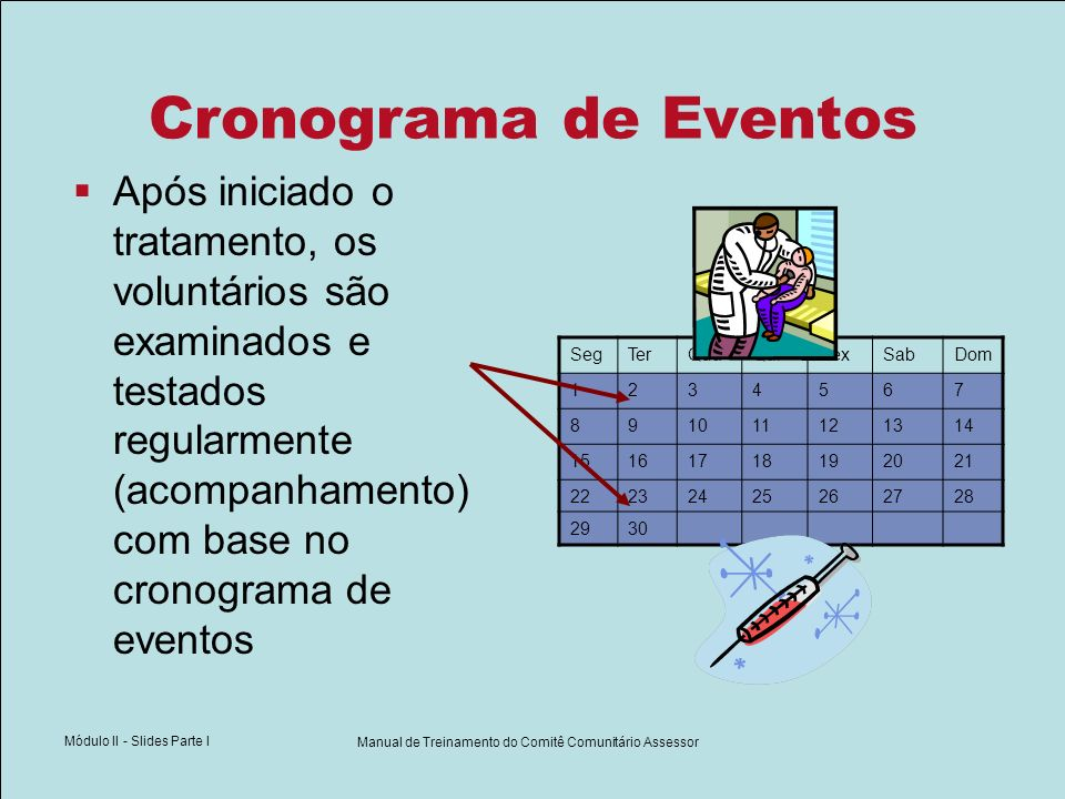 Módulo II - Slides Parte I Manual de Treinamento do Comitê Comunitário Assessor Cronograma de Eventos Após iniciado o tratamento, os voluntários são e