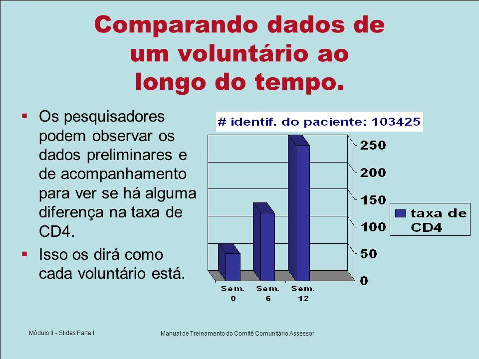 Módulo II - Slides Parte I Manual de Treinamento do Comitê Comunitário Assessor Comparando dados de um voluntário ao longo do tempo. Os pesquisadores