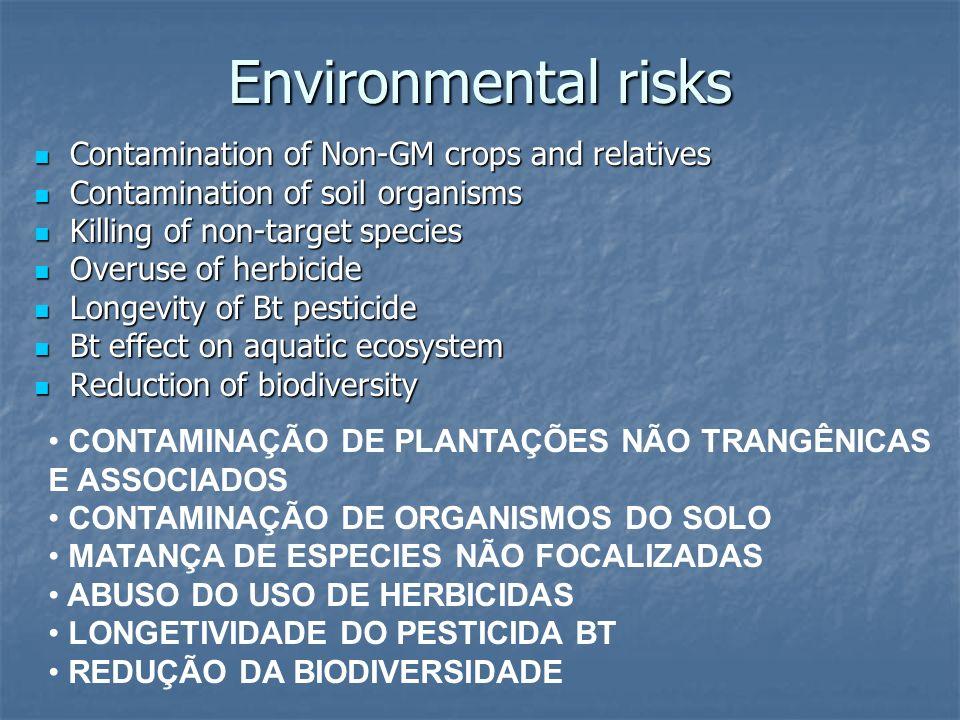 Environmental risks Contamination of Non-GM crops and relatives Contamination of Non-GM crops and relatives Contamination of soil organisms Contaminat