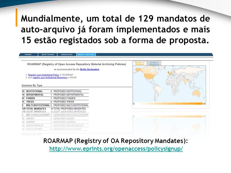 Mundialmente, um total de 129 mandatos de auto-arquivo já foram implementados e mais 15 estão registados sob a forma de proposta. ROARMAP (Registry of
