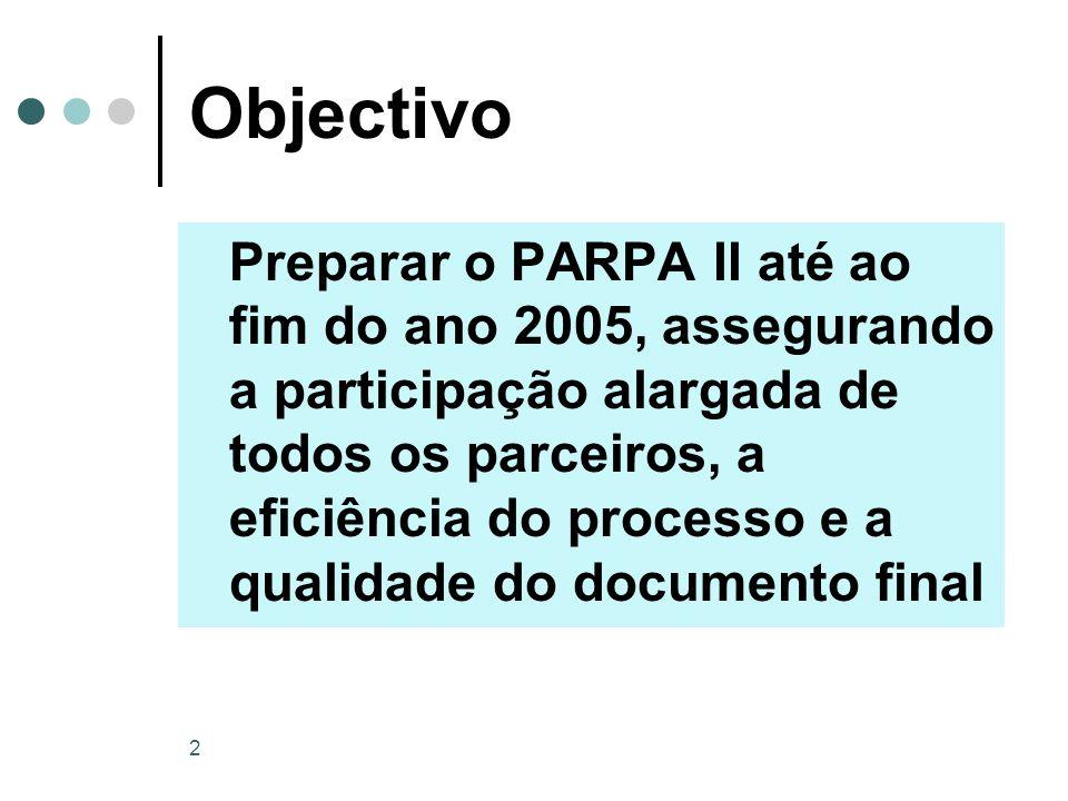 2 Objectivo Preparar o PARPA II até ao fim do ano 2005, assegurando a participação alargada de todos os parceiros, a eficiência do processo e a qualid