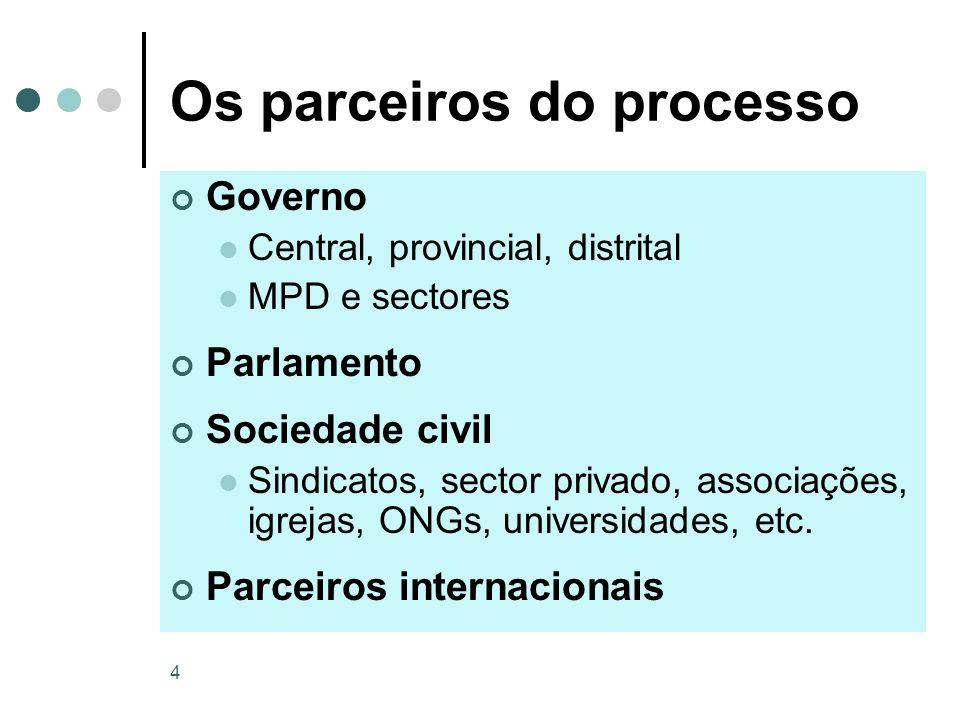 4 Os parceiros do processo Governo Central, provincial, distrital MPD e sectores Parlamento Sociedade civil Sindicatos, sector privado, associações, i