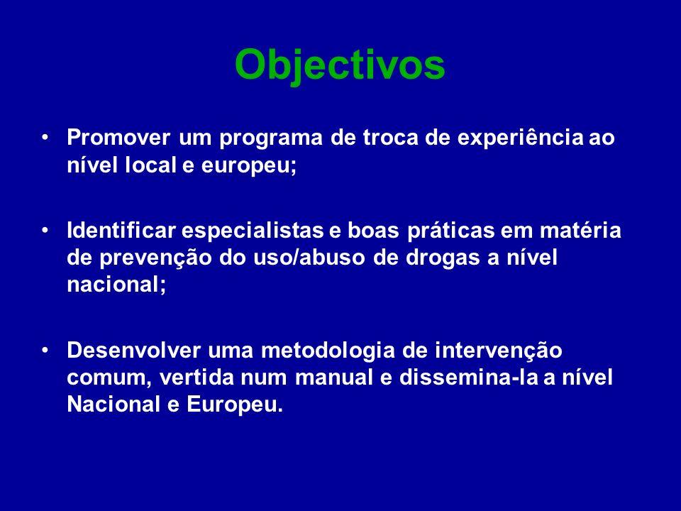 Objectivos Promover um programa de troca de experiência ao nível local e europeu; Identificar especialistas e boas práticas em matéria de prevenção do