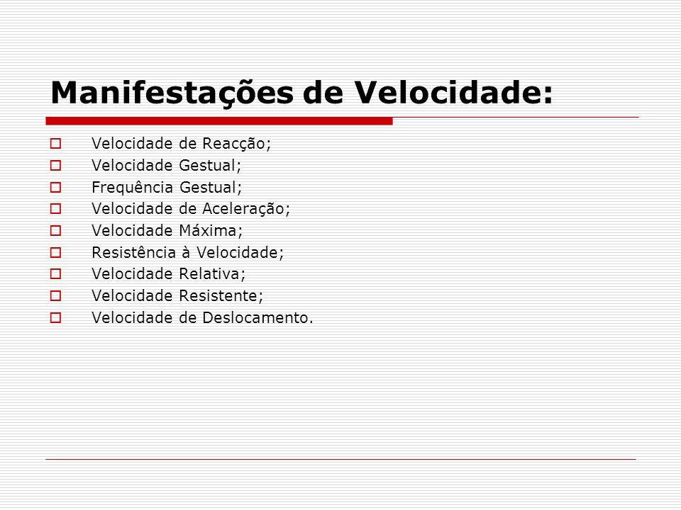 Manifestações de Velocidade: Velocidade de Reacção; Velocidade Gestual; Frequência Gestual; Velocidade de Aceleração; Velocidade Máxima; Resistência à
