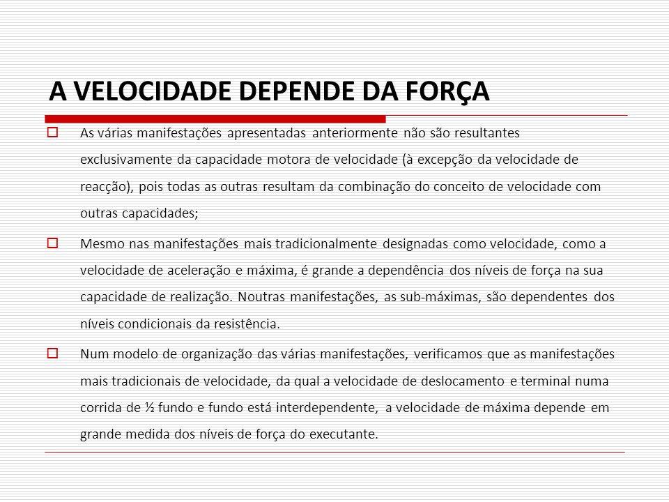 A VELOCIDADE DEPENDE DA FORÇA As várias manifestações apresentadas anteriormente não são resultantes exclusivamente da capacidade motora de velocidade