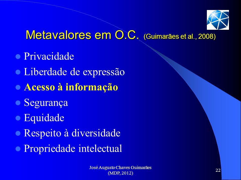 José Augusto Chaves Guimarães (MDP, 2012) 22 Metavalores em O.C. (Guimarães et al., 2008) Privacidade Liberdade de expressão Acesso à informação Segur