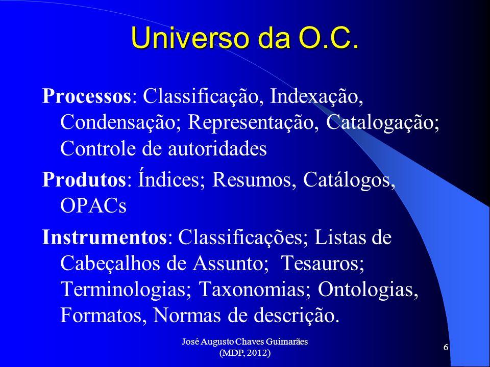 José Augusto Chaves Guimarães (MDP, 2012) 6 Universo da O.C. Processos: Classificação, Indexação, Condensação; Representação, Catalogação; Controle de