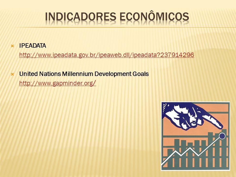 IPEADATA http://www.ipeadata.gov.br/ipeaweb.dll/ipeadata?237914296 United Nations Millennium Development Goals http://www.gapminder.org /